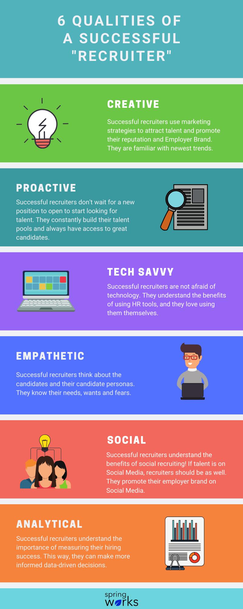 Qualities of Successful Recruiters