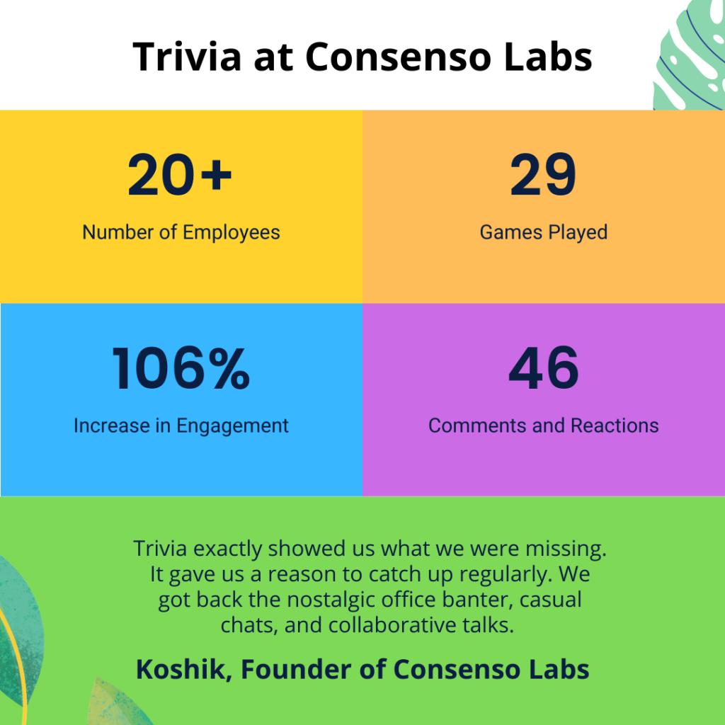 Trivia at Consenso Labs