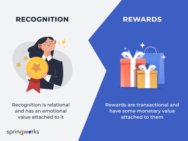employee rewards vs recognition