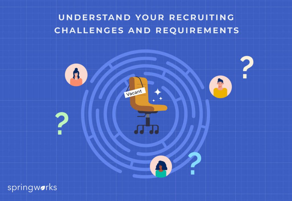 Recruiting challenges