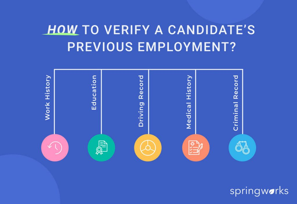 How to verify a candidate's previous employment?