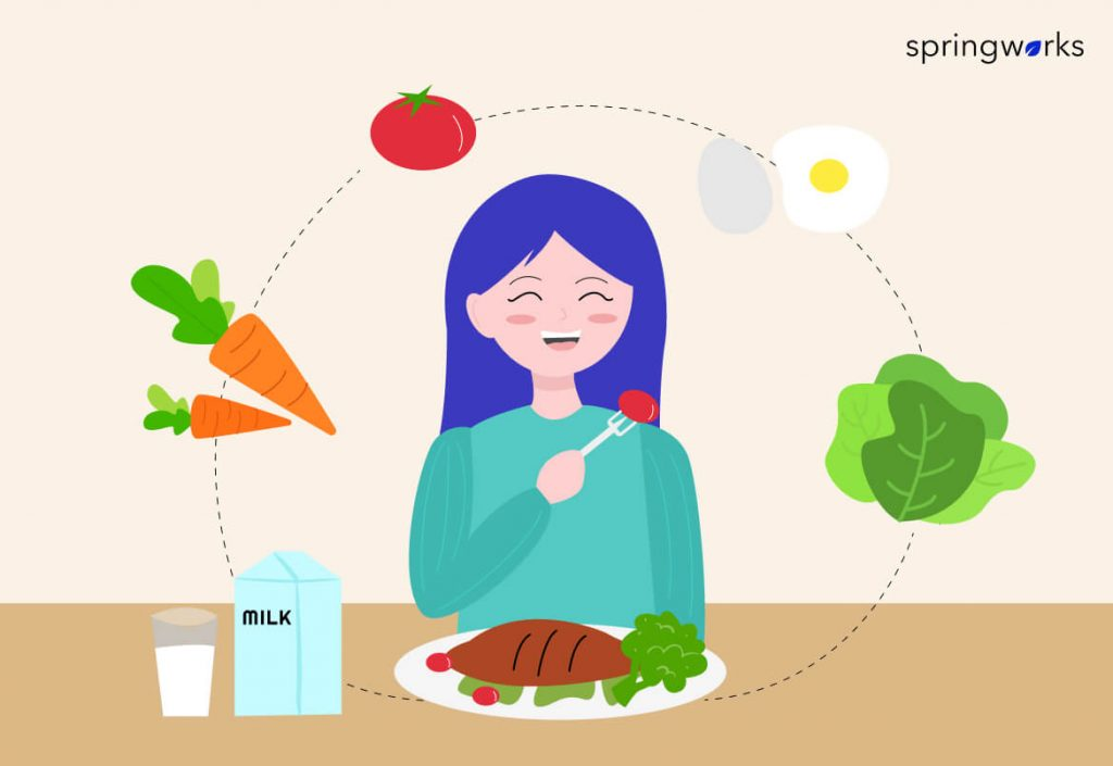 Healthy eating improves Employees' Physical and Mental Well-being