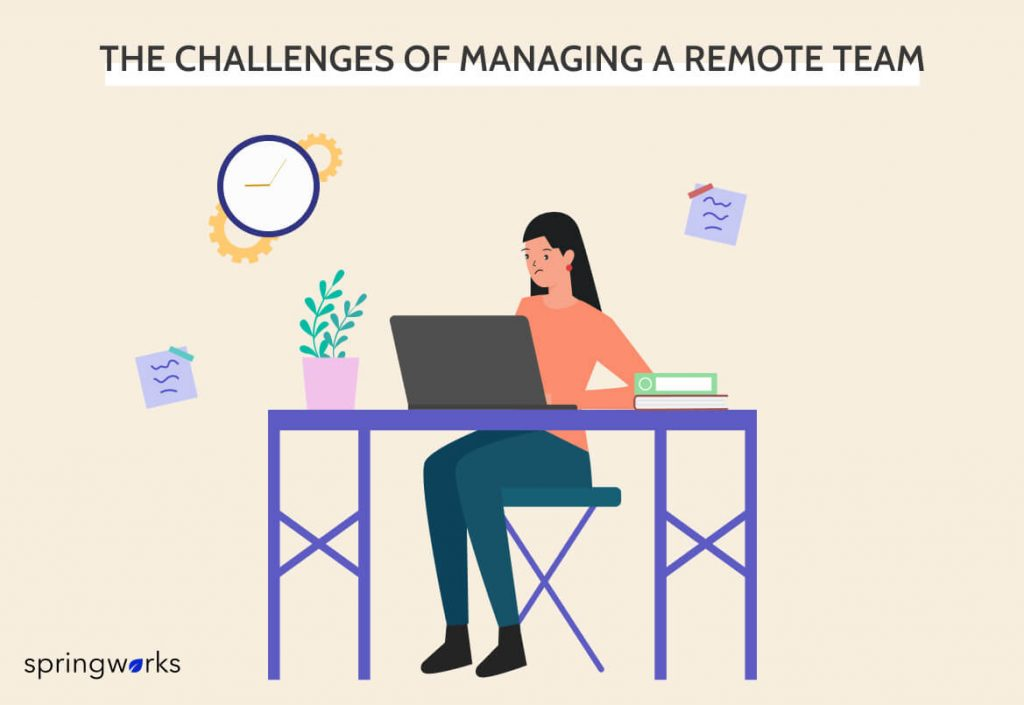 The Challenges of Managing a Remote Team