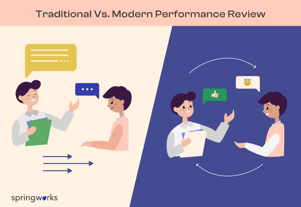 Traditional Vs. Modern Performance Review