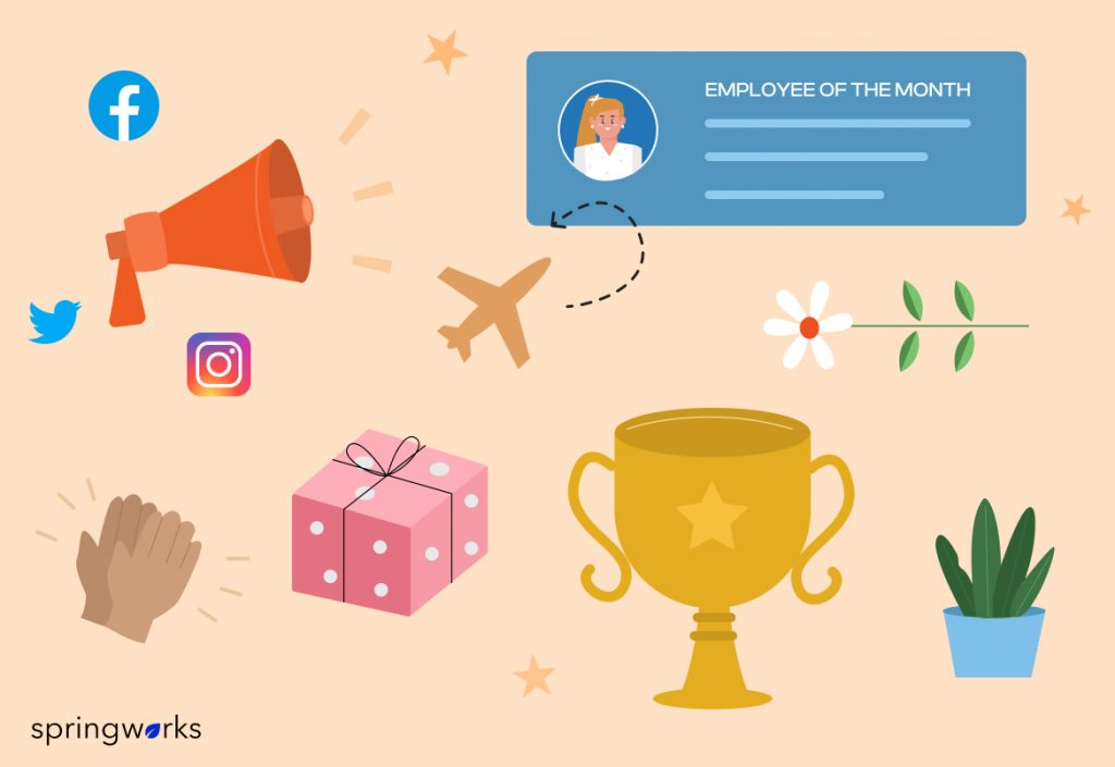 Types of Employee Recognition and Rewards