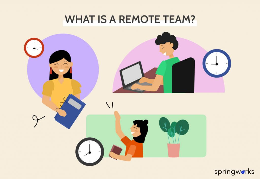 What Is a Remote Team?